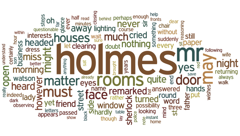 The Adventures of Sherlock Holmes word cloud