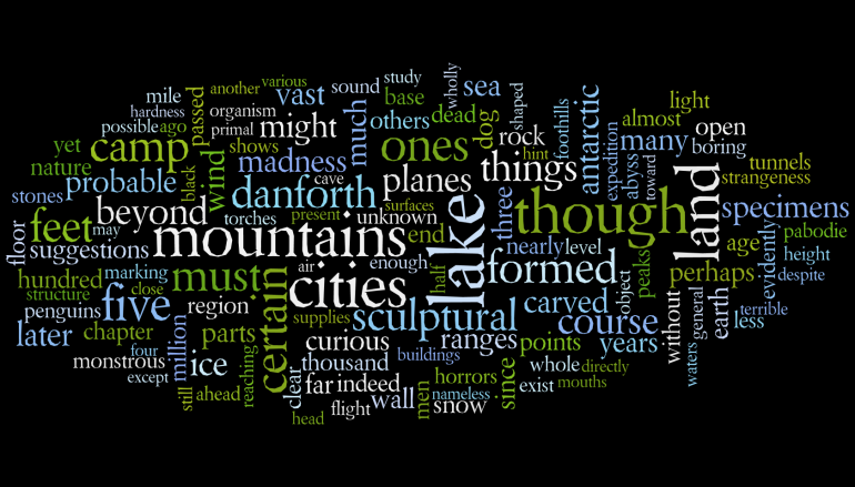 At the Mountains of Madness word cloud